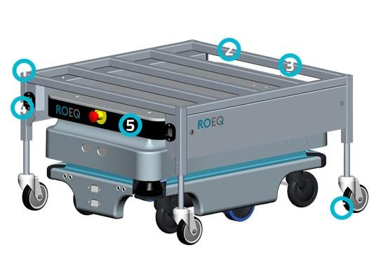 ROEQ C300 Cart