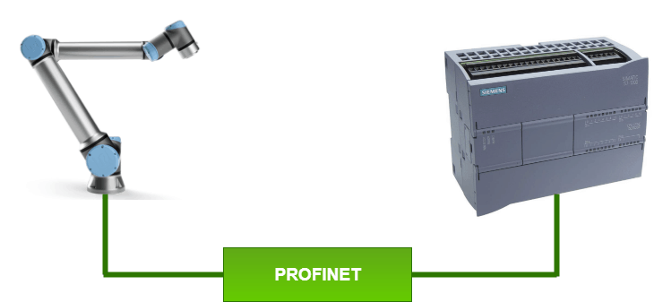 Połączenie PROFINET między sterownikiem PLC, a robotem współpracującym