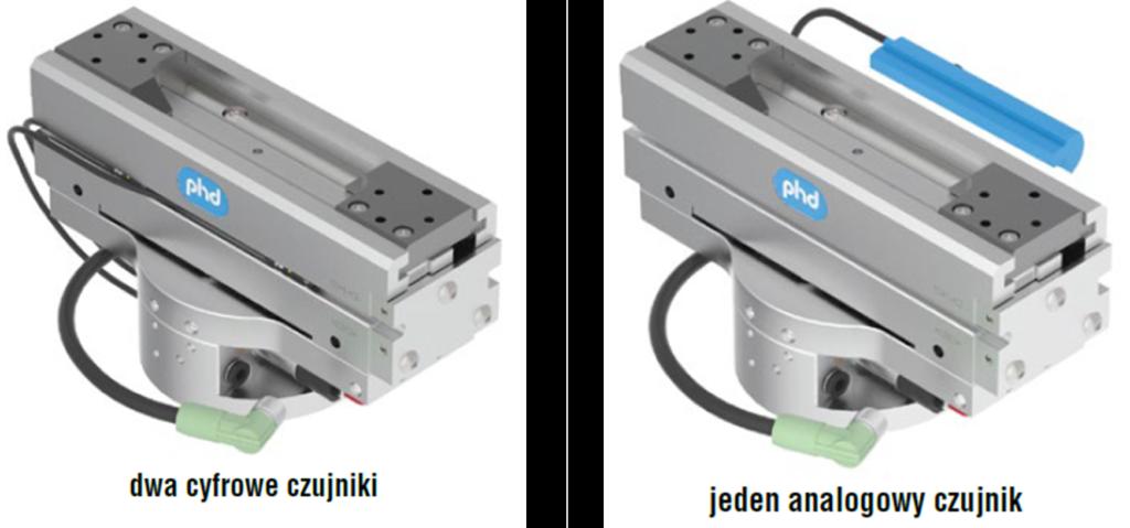 Chwytak wyposażony w czujnik analogowy i cyfrowy