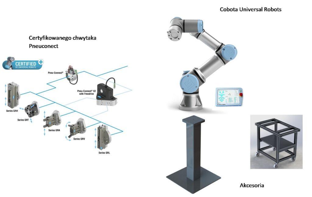 budowa stanowiska cnc-cobot