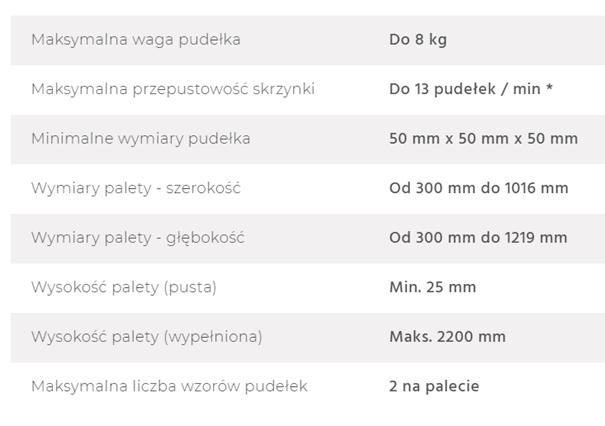Specyfikacja techniczna urządzenia - paletyzer