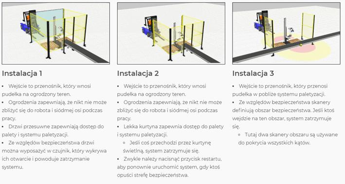 paletyzer - robotiq - instalacja